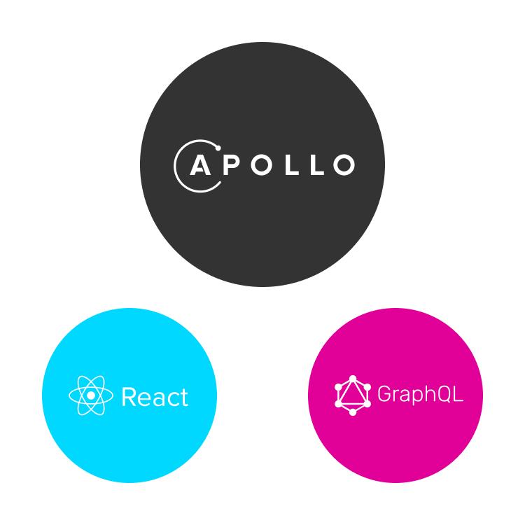 https://kpiteng.com/assets/blogs/react/react-native-apollo-graphql.jpg